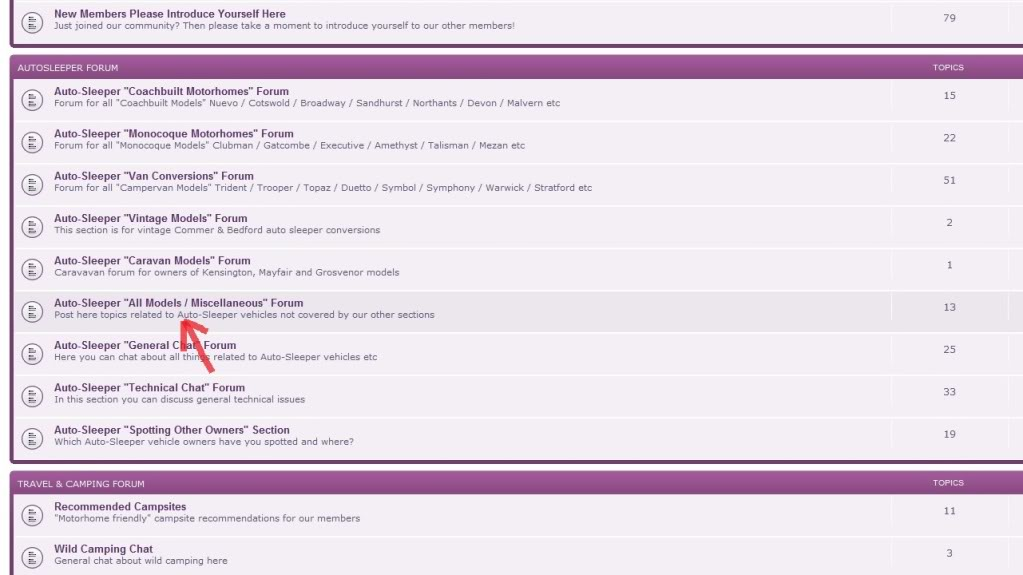 How to post or reply to topics on ASOF 1selectforum