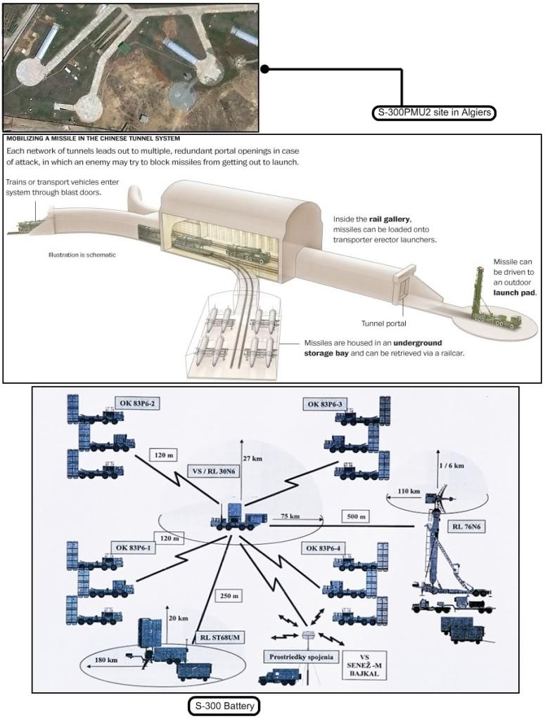 الجزائر تقتني منظومات الدفاع الجوي [  S-400 ]   - صفحة 9 00