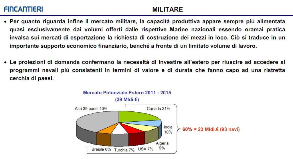 الجزائر تعاقدت على 4 فرقاطات MEKO A-200 في صفقة 2.8 مليار دولار  - صفحة 3 Screenshot-23_02_201211_46_19