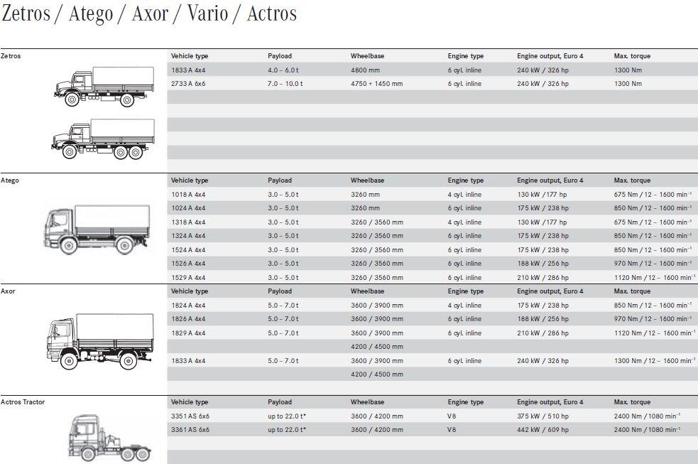 بعض انواع الشاحنات التى تعاقدت عليها الجزائر من شركة  EMPL المانيا  Screenshot-25_01_201213_44_28