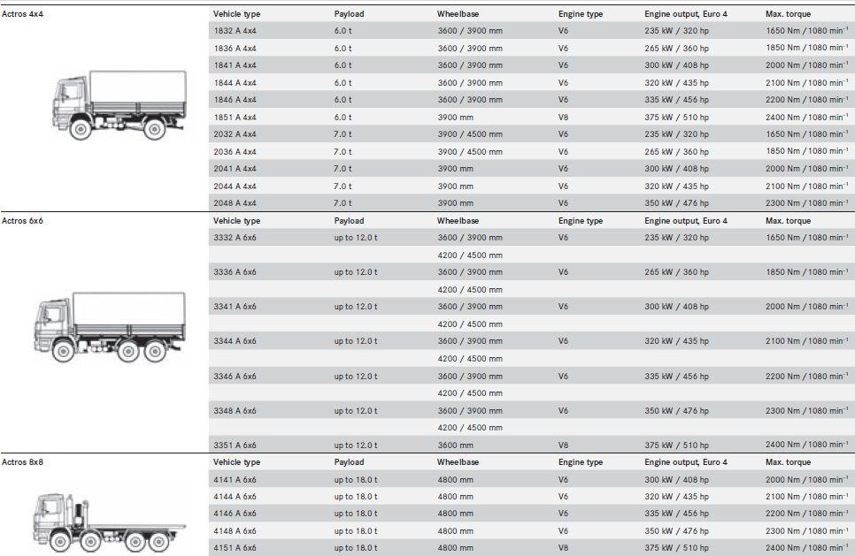 بعض انواع الشاحنات التى تعاقدت عليها الجزائر من شركة  EMPL المانيا  Screenshot-25_01_201213_45_07