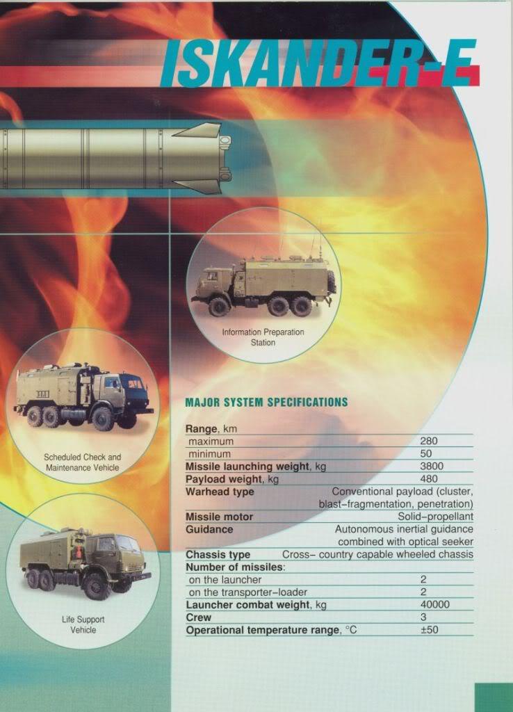 صواريخ Iskander-E للجزائر  Iskander_e_04