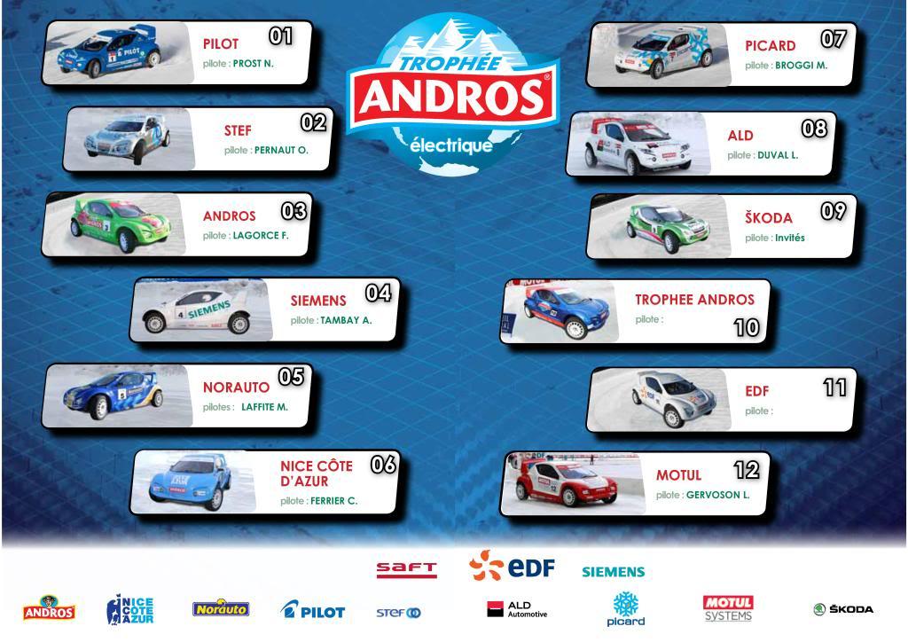 Trophée Andros 2012 __wwwtropheeandroscom_ngages_planche-electrique