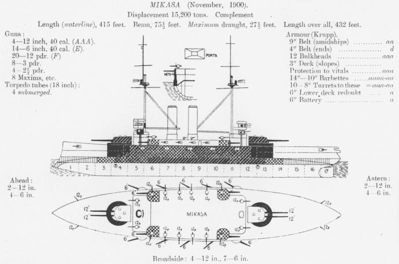 IJN Mikasa hasegawa 1/350 Battleshipmikasafromjfs