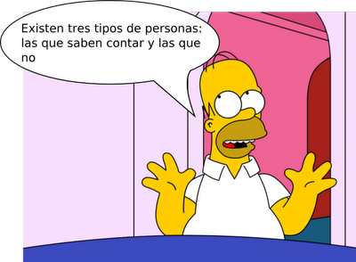 FAILS, For Ever Alone, FUck Yeah Homer-simpson