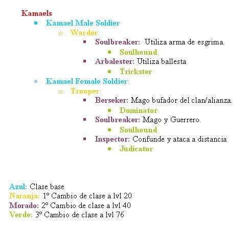 TIPOS DE SUBCLASES Kamael