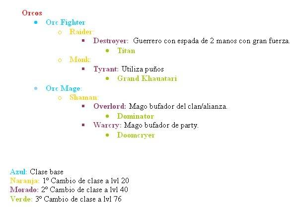 TIPOS DE SUBCLASES Orcos