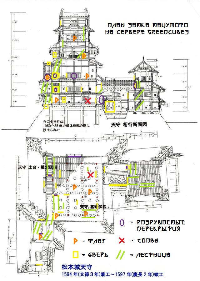 Варзона Мацумото. Цели, время, план, спецификации. E486989e