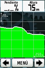 ¿Se baja peso en bici eléctrica? - Página 2 GraficoPerfil