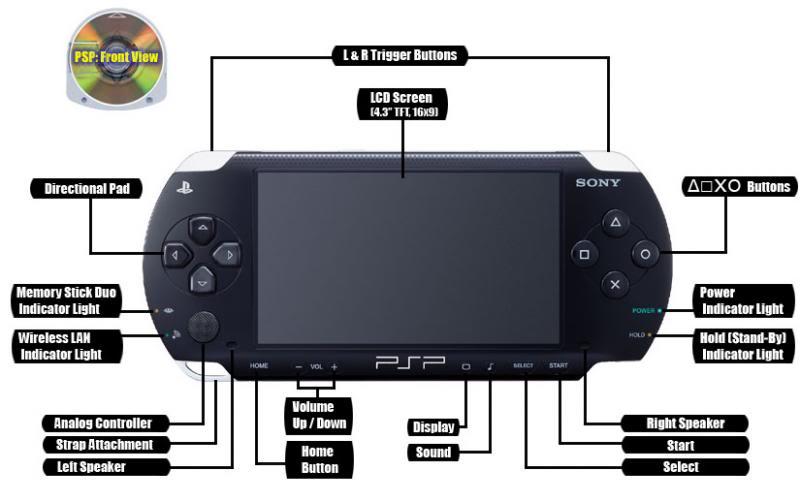 2004 PSP (PlayStation Portable) Psp-fat-479151