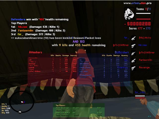 uL Sniper Damage SniperDMG