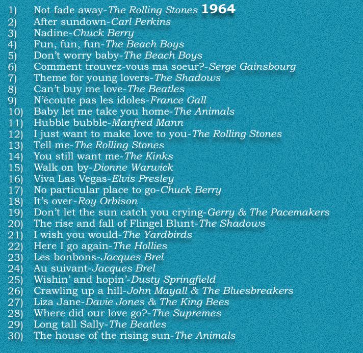 Petit cadeau-Musical Diary Vol.16 MD-16-List