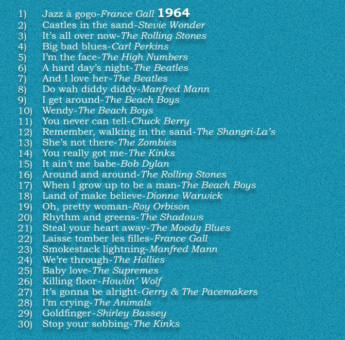Petit cadeau-Musical Diary Vol.17 MD-17-List
