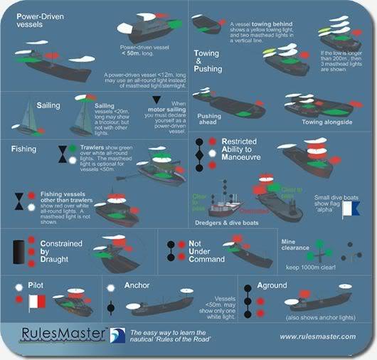 Tổng hợp các bài viết về trang thiết bị hàng hải - Page 2 Marequip2602
