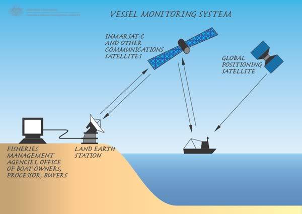 Tổng hợp các bài viết về trang thiết bị hàng hải Marequip701