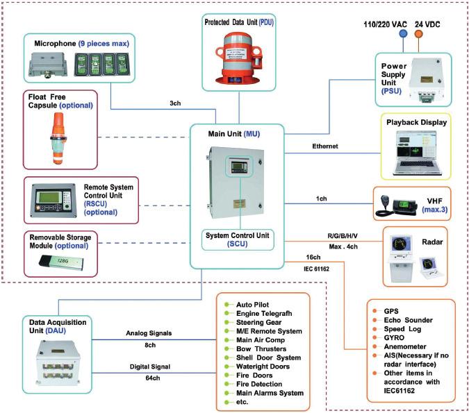 Tổng hợp các bài viết về trang thiết bị hàng hải - Page 2 Marequip3202_zpsystxjtfq