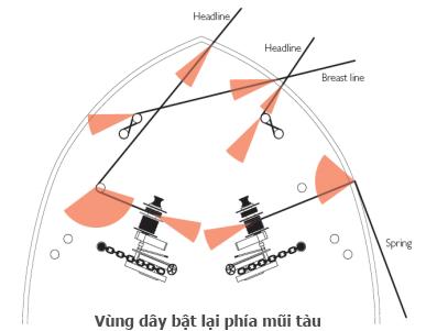 An toàn khi làm dây buộc tàu (mooring operation) Mooringsafe4_zpsehawu1h0