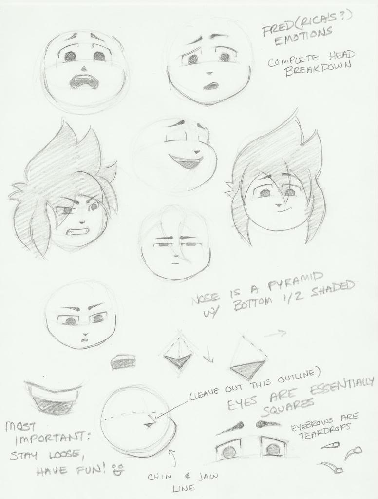 Knight Emotions and Head Construction HeadBreakdown