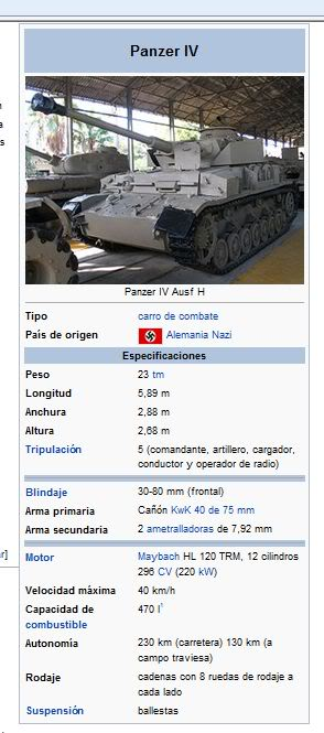 Tanques, solo tanques PANZERIV