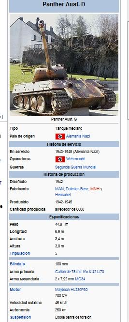 Tanques, solo tanques PANZERVPANTHER