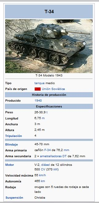Tanques, solo tanques T3476