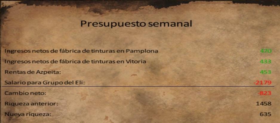 AAR HISPANIA 1200  Economia11