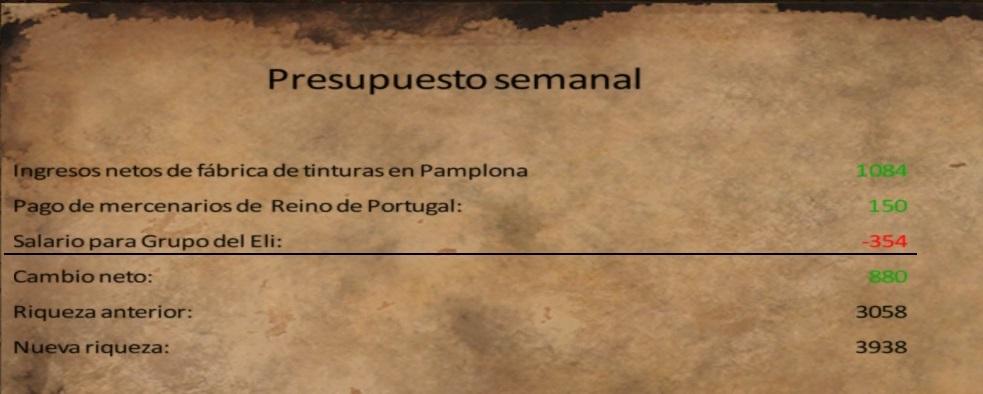 AAR HISPANIA 1200  Economia3