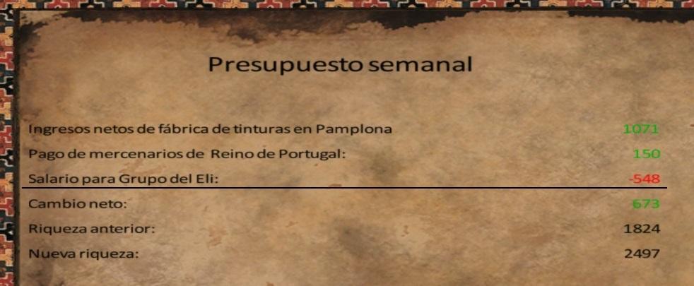 AAR HISPANIA 1200  Economia4