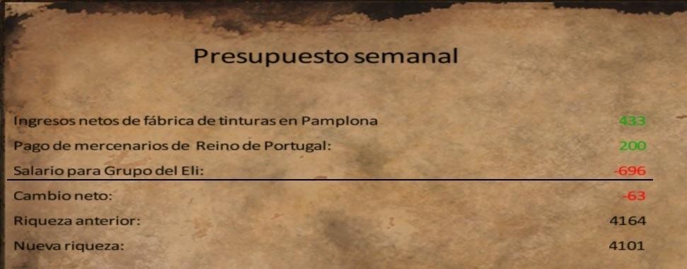 AAR HISPANIA 1200  Economia5