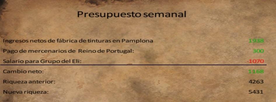 AAR HISPANIA 1200  Economia6