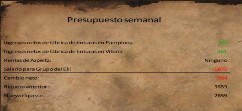 AAR HISPANIA 1200  Economia8