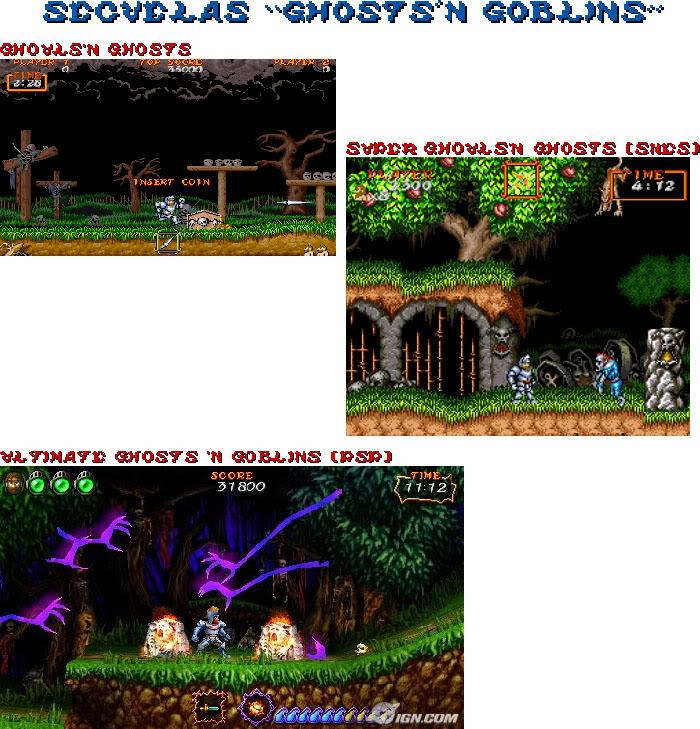 """Analisis  """"Ghosts'n Goblins""""  Secuelasgg"""