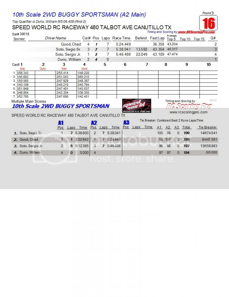Speed World R/C Raceway WEEK 6 and FINAL 2013 WINTER POINTS SERIES RESULTS R3_Race_16_10thScale2WDBUGGYSPORTSMAN_A2-Main1