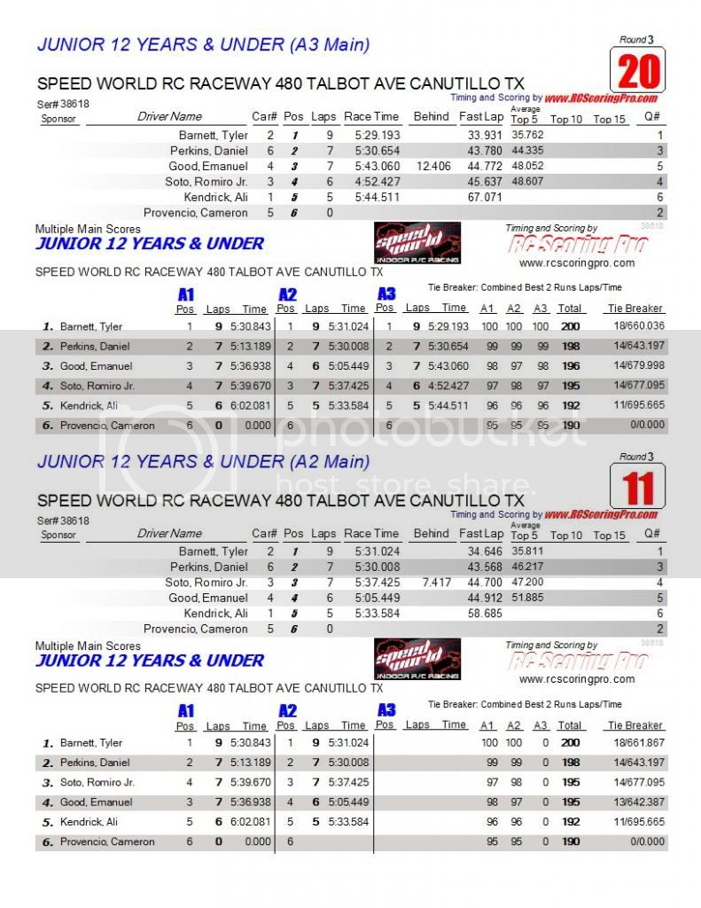 Speed World R/C Raceway WEEK 6 and FINAL 2013 WINTER POINTS SERIES RESULTS AAAmainfinalresults1
