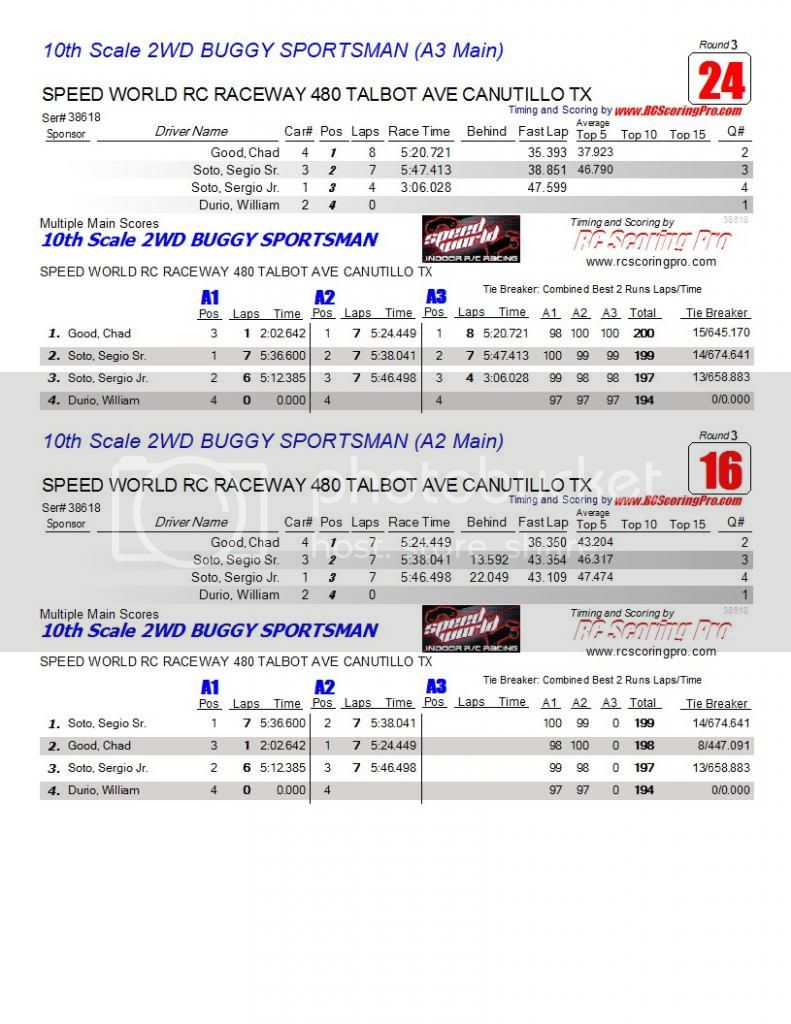 Speed World R/C Raceway WEEK 6 and FINAL 2013 WINTER POINTS SERIES RESULTS AAAmainfinalresults10