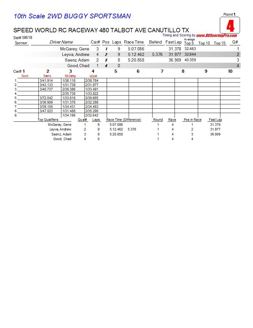 Saturday 2-23-2013 Speed World Club Race Results R1_Race_04_10thScale2WDBUGGYSPORTSMAN1