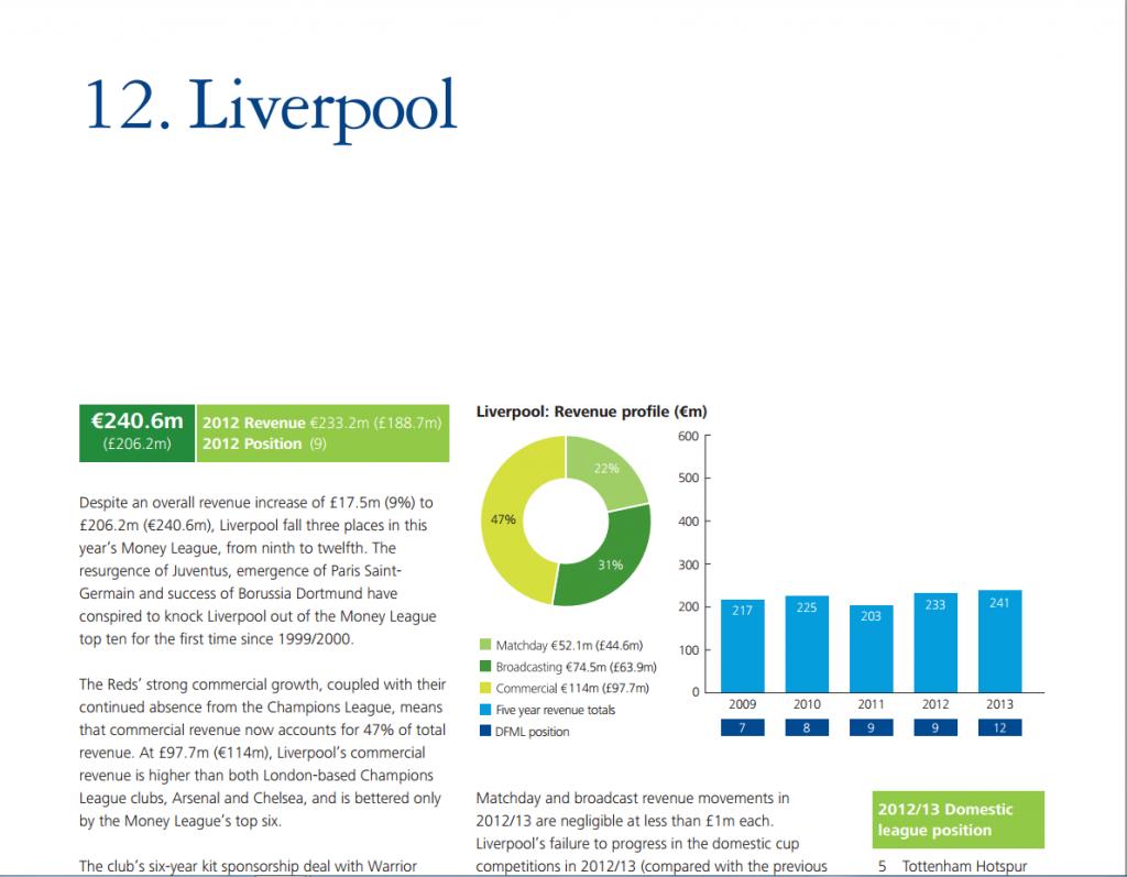 LFC Commercial Deals DeloitteLFC2012-13_zpsc231d79f
