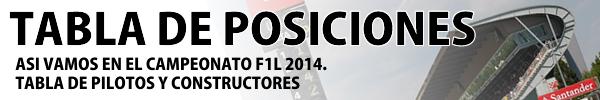 "<font color=""WHITE"" face=""mistral"" size=5><b>OCTAVA TEMPORADA - F1 LATINOAMERICA 2014</b></font>"