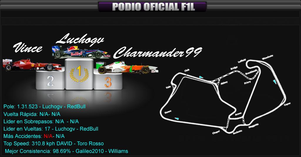 Round 8 Gran Premio F1L Inglaterra 2013. PODIOsilver_zps9aa983be