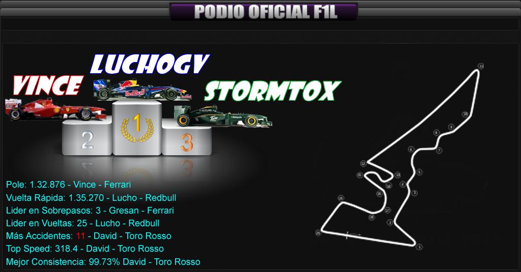 Round 18 Gran Premio de Estados Unidos F1L 2013 PODIO_usa_zpseda85622