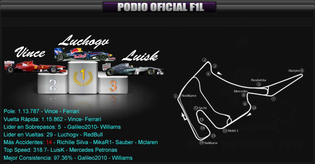 "Round 9 Gran Premio F1L Alemania ""Hockenheim"" 2013. PODIgermanyO_zps9277bcc2"