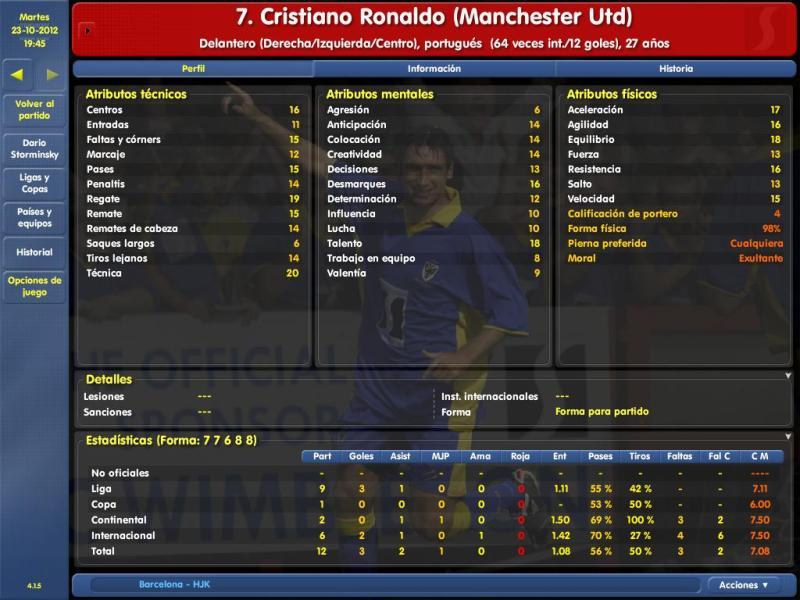 Cristiano Ronaldo en un filial de 2ª División Cr1