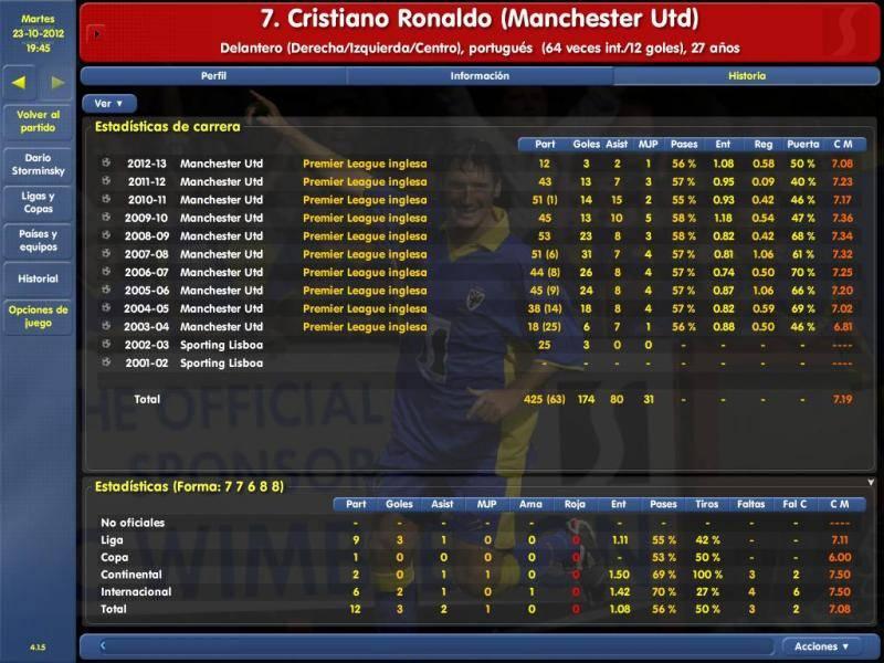 Cristiano Ronaldo en un filial de 2ª División Cr2