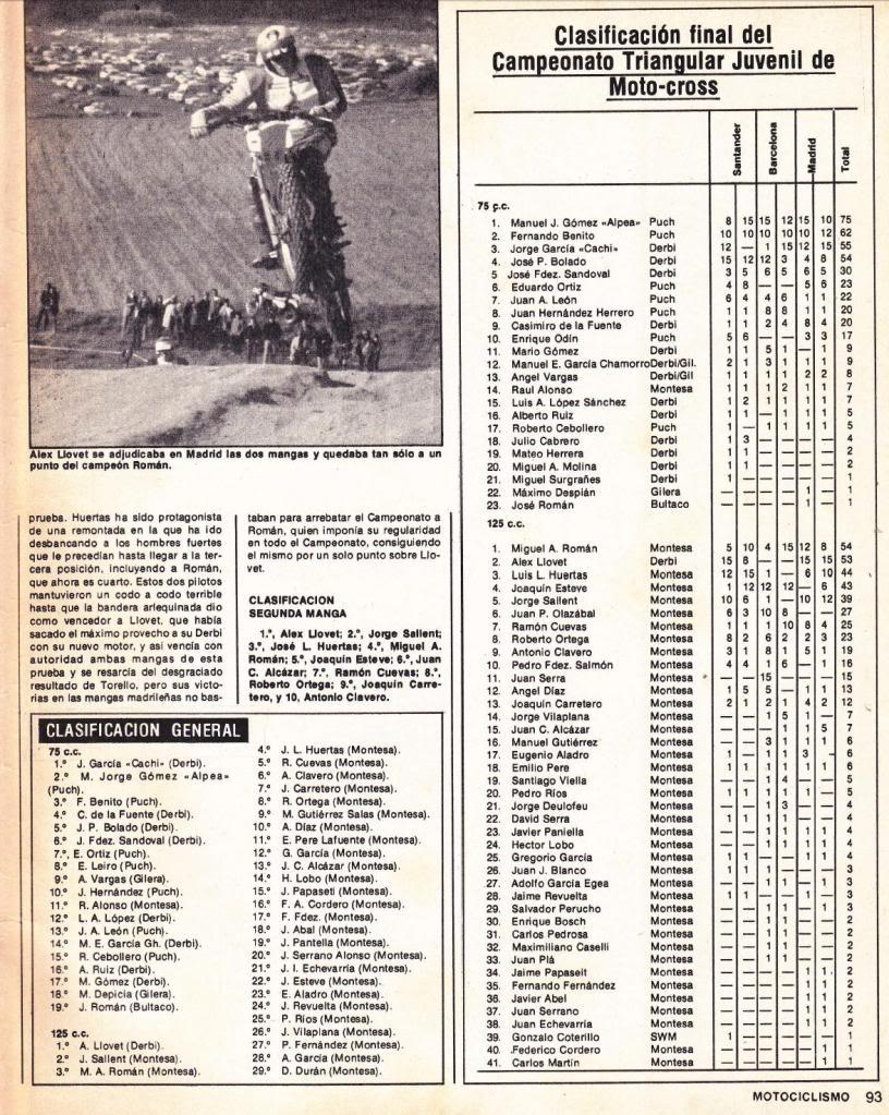 Motociclismo 635 - Diciembre 1979 - Triangular Motocross Juvenil I5