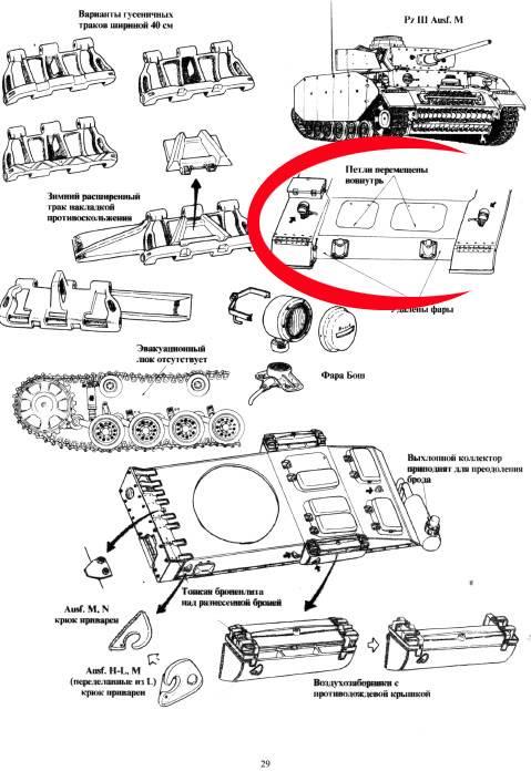 PANZER III Ausf.M/N TANK DRAGON 1:35 SCALE KIT 9015 GERMAN  Picture18