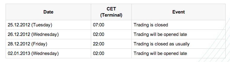 NordFX.com - ECN/STP, MT4, MT5, Multiterminal broker Info_zps012dfe86