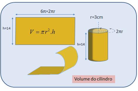 geometria espacial Cilindro-1