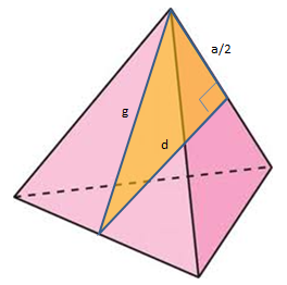 tetraedro regular Fry_zps4ef26f57