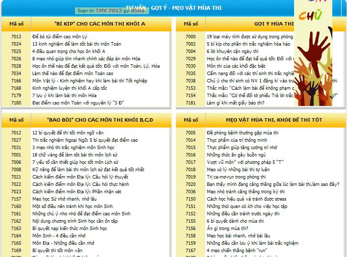 Tra điểm vào 10 trực tuyến Meovat
