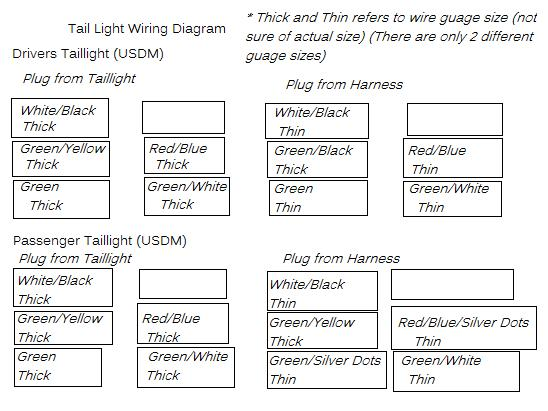 Tail Light Wiring Pictures and Diagram Tailwiringdiagram_zpsc980df47